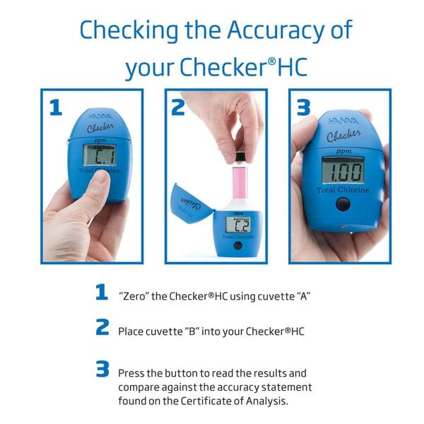 Checker accuracy