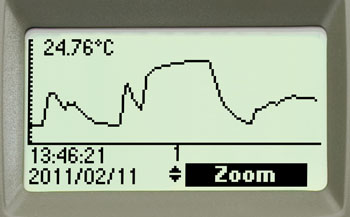 HI9829-Screen-Graphing