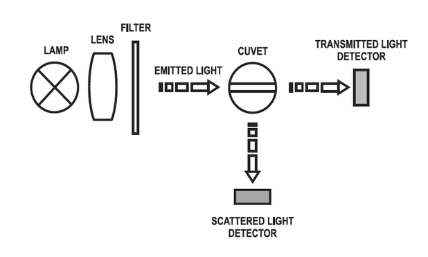light-diagram-2