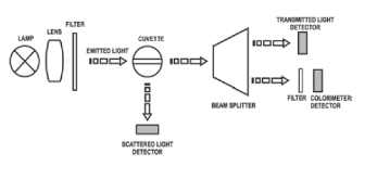 tungsten-lamps-optical-system