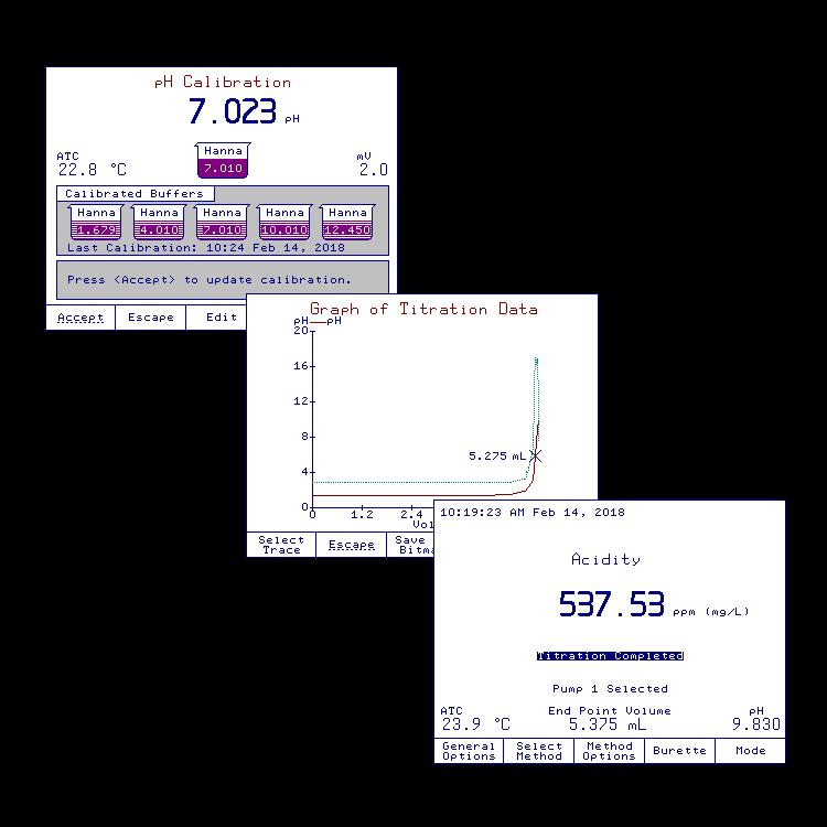 titration-graphs-hi931