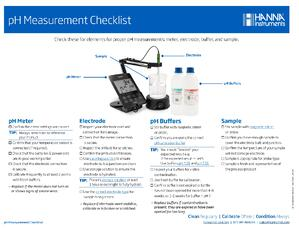 ph-measurement-checklist--hanna-instruments--1