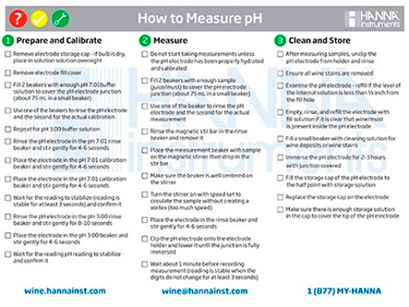 checklist-ph