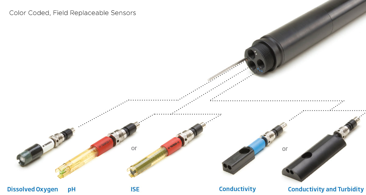 color-coded-sensors