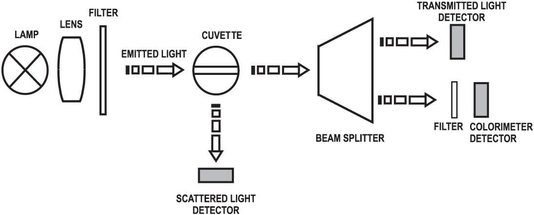 light-diagram