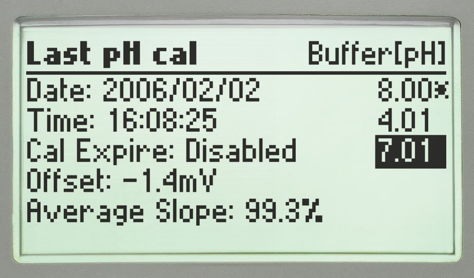 glp-screen-hi98191-hi98190
